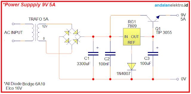 skema Rangkaian Power Supply 5V Trafo Biasa/Engkel