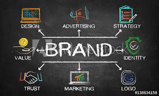 Branding Iklan Brand Building