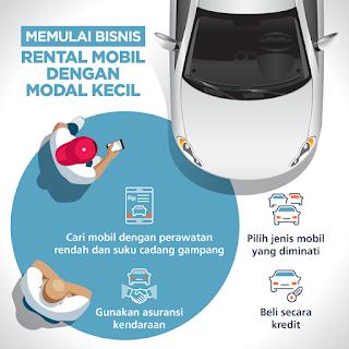 Peluang Usaha Rental Mobil dan Tips Memulainya