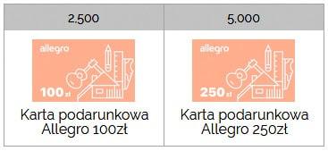 Elektroniczne karty podarunkowe do sklepu Allegro.