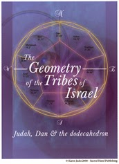 Geometry of The Tribes of Israel
