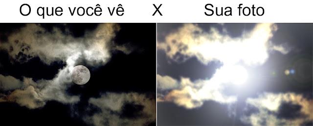 foto da Lua - o que você vê e o que sai na foto