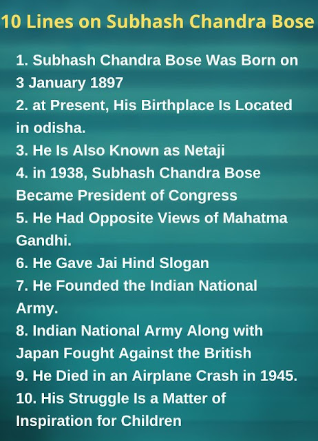 10 Lines on Subhash Chandra Bose in English for Kids