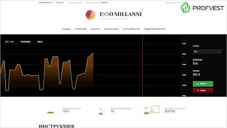 🥇Esso Millanni: обзор и отзывы о essomillanni.com (HYIP платит)