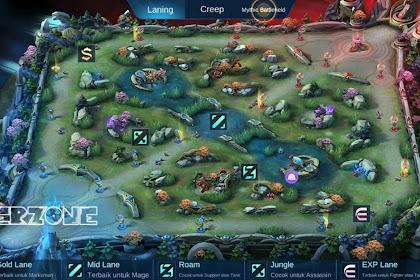 Role dan Posisi Bermain Game Mobile Legends 2021