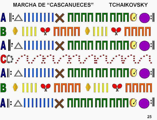 Resultado de imagen de MUSICOGRAMA CASCANUECES