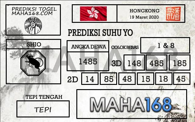 Prediksi Togel Hongkong Kamis 19 Maret 2020 - Prediksi Suhu Yo