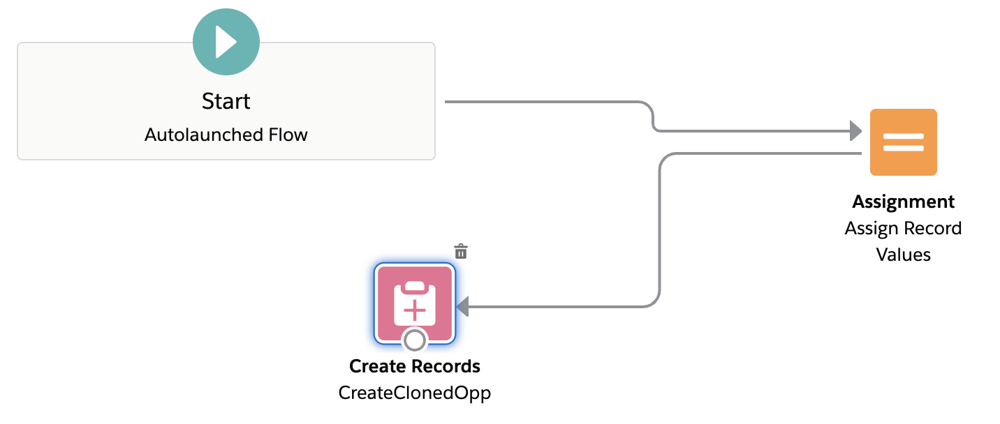 Clone Records using Flows in Salesforce