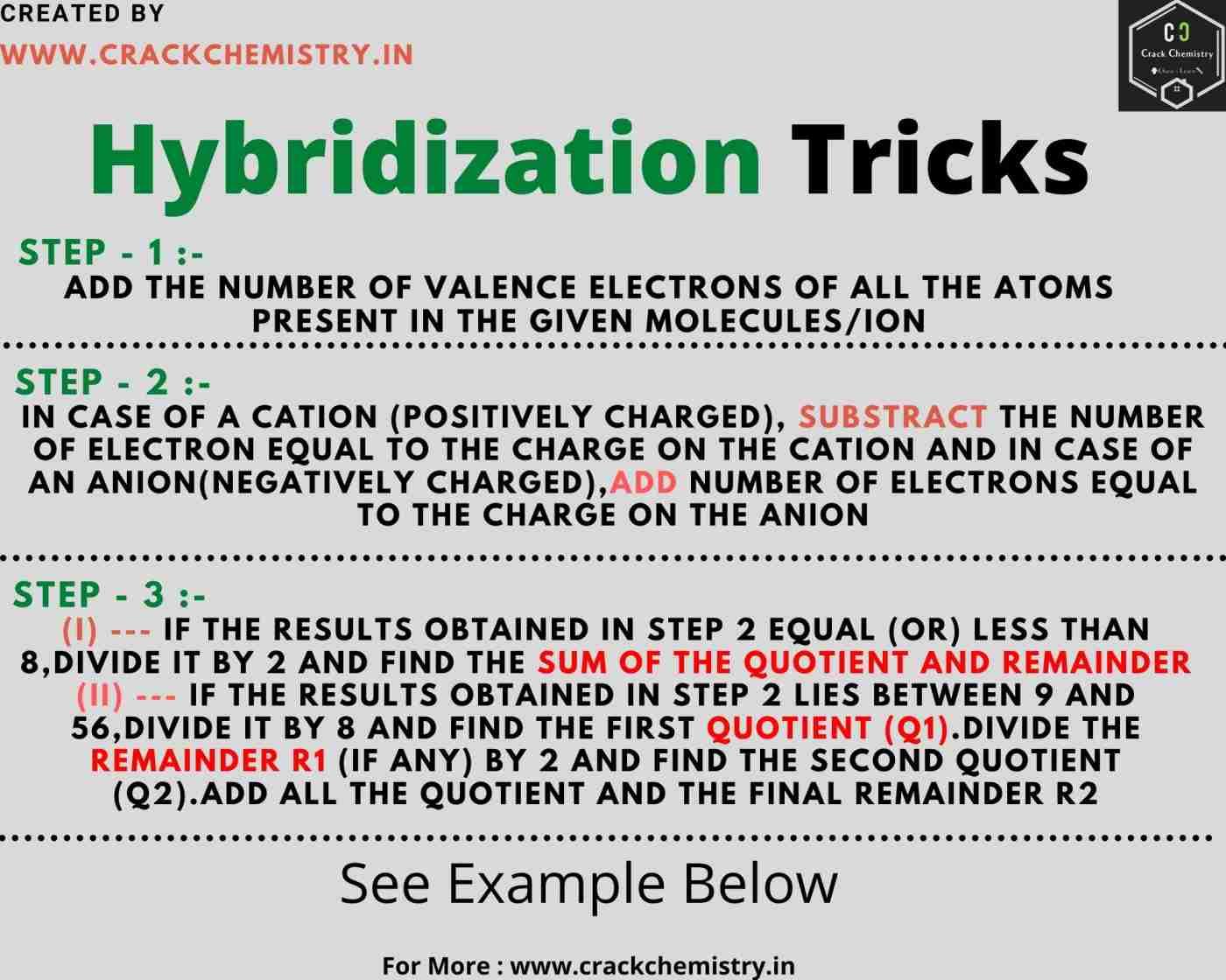 hybridization tricks,
