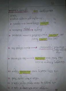 এইচ এস সি জীববিজ্ঞান ২য় পত্র নোট pdf