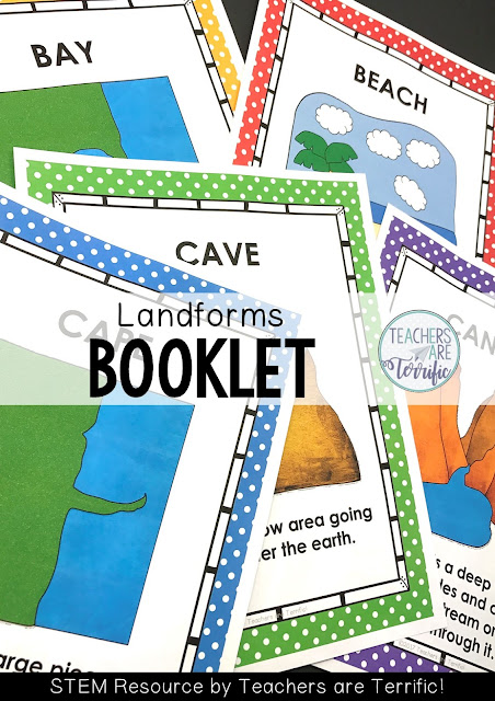 Create a booklet showing various landforms. Includes a poster set for the landforms and all the parts you need!