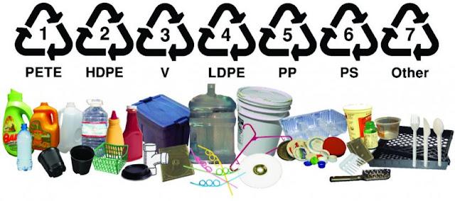 Τι σημαίνουν τα σύμβολα στα πλαστικά – Ποια να αποφεύγετε