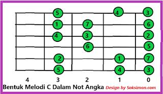 kunci melodi gitar bentuk melodi c
