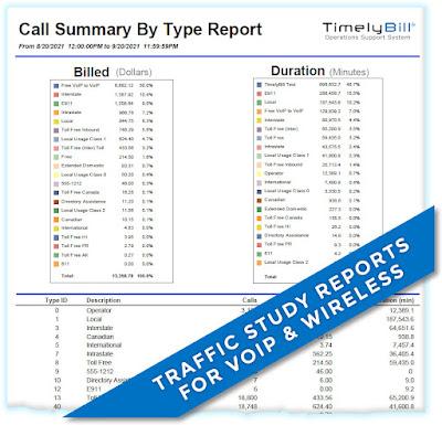 VoIP Traffic Study