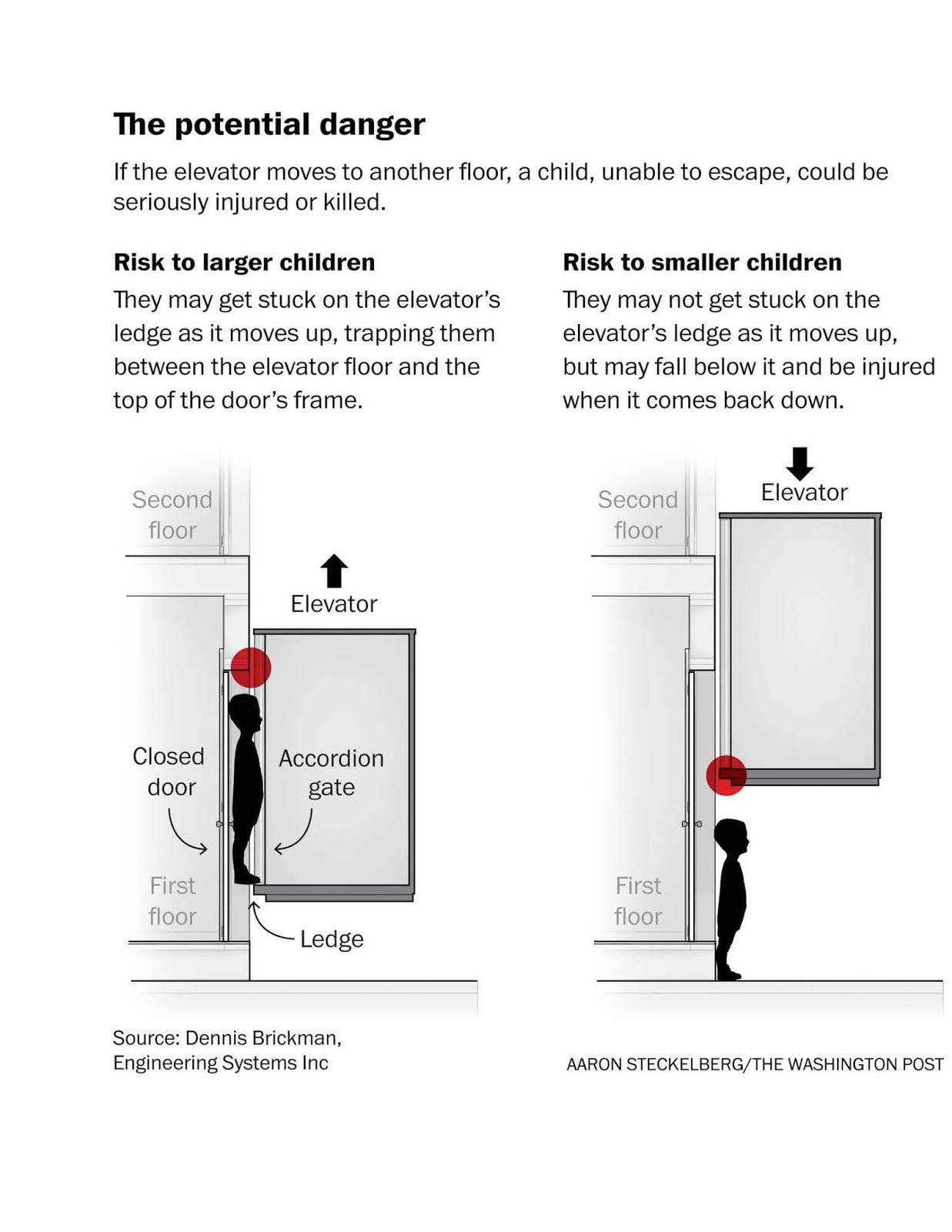 Chicago Elevator Maintenance - Colley Elevator