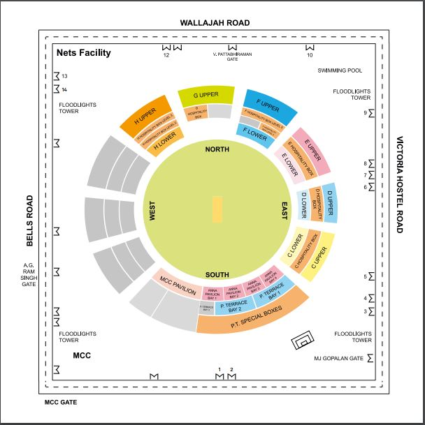IPL 2019 M.A. Chidambaram Stadium Chennai Ticket Booking