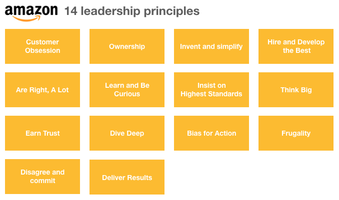Amazon Leadership Principles