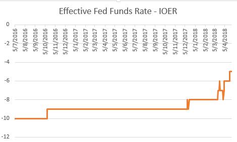 EFF-IOER: What's Next?