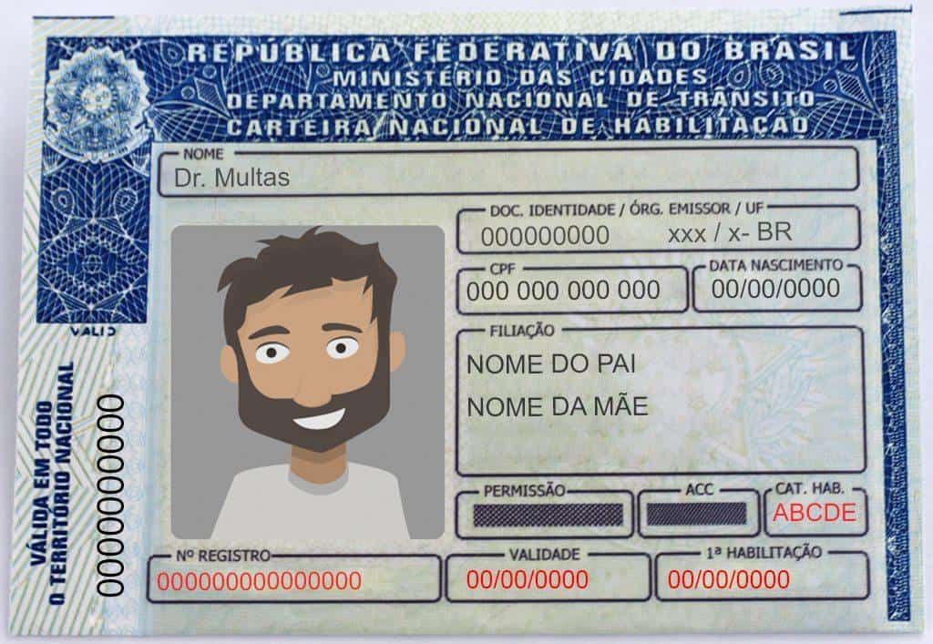 Solicitar Licencia de Conducir en Brasil para extranjeros