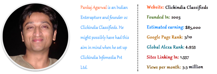 Pankaj Agarwal - Clickindia Classifieds