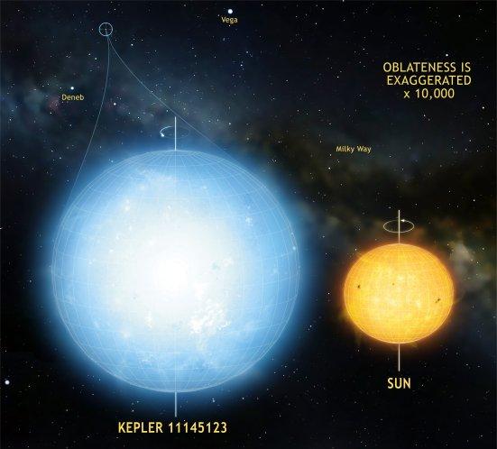 Estrela é o objeto mais redondo já observado na natureza