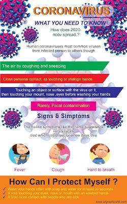 coronavirus poster,coronavirus poster in corel draw cdr file free download
