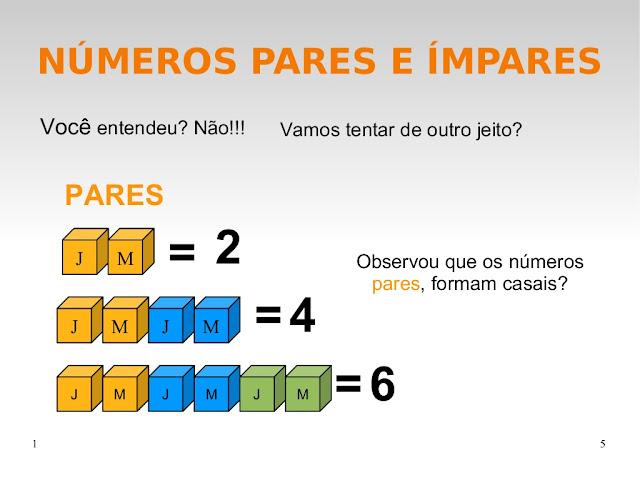 Números pares e ímpares