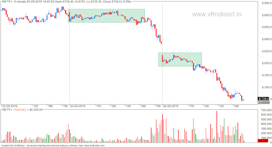 Hourly swing trading strategy for day traders