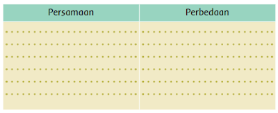 Tuliskan persamaan dan perbedaan pada tabel berikut www.simplenews.me