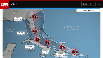 Hurricane Irma Caribbean Storm Path