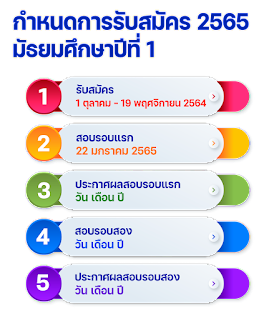 ติวสอบเข้าคณิตศาสตร์มัธยม 1โรงเรียนจุฬาภรณ์ราชวิทยาลัย ปทุมธานี จ.ปทุมธานี
