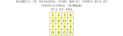 order 4 diagonally semi-magic torus type 7