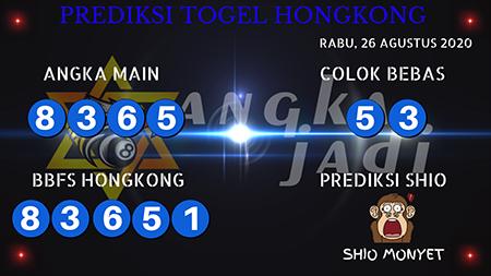 Prediksi Angka Jitu Togel Hongkong Rabu 26 Agustus 2020