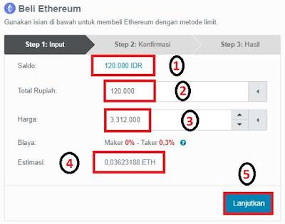 Melanjutkan Pembelian Ethereum di Indodax