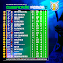 Tabela de Classificação Brasileirão Serie A 2020-21