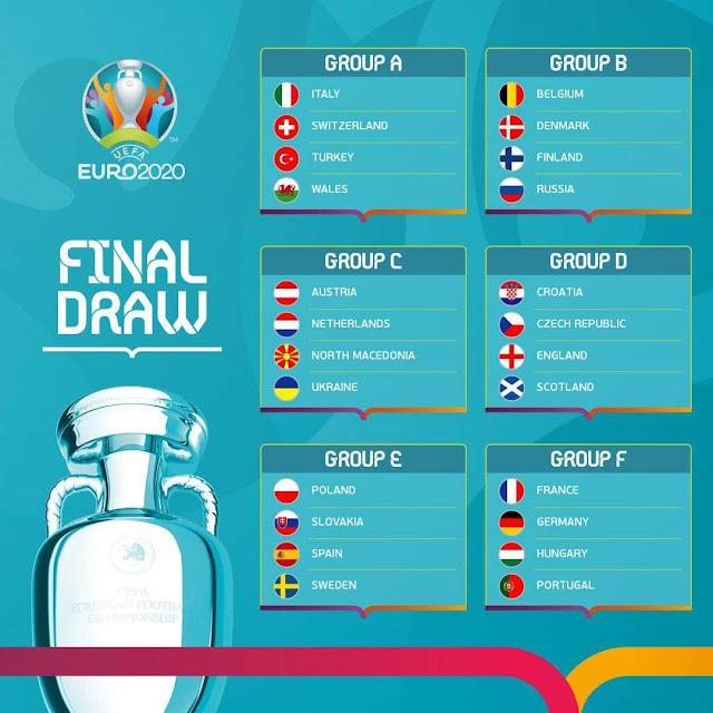 Jadwal Lengkap UEFA Euro 2020 Qualifiers (Euro 2021) di RCTI