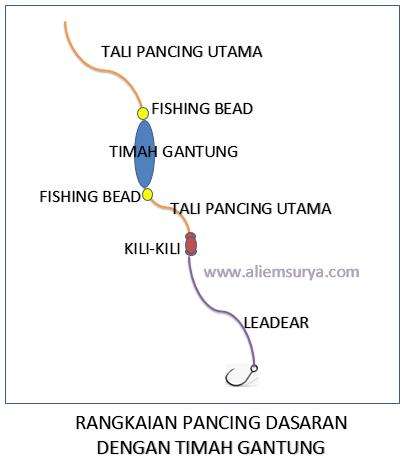 Download 73 Gambar Rangkaian Pancing Ikan Bawal HD Terpopuler