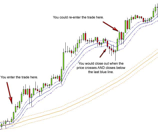 Forex mechanical trading systems