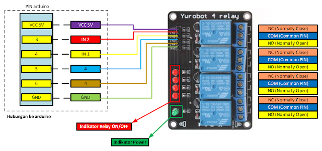 Gambar 2 13 Pin Relay 4 Channel (sumber : hellasdigital.com)