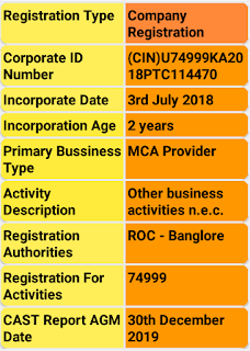 Renatus wellness Company registered details