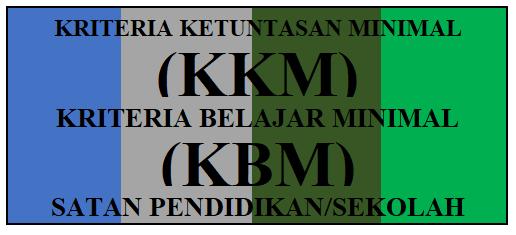 KKM/KBM K-2013 Satuan Pendidikan Edisi Revisi Terkini