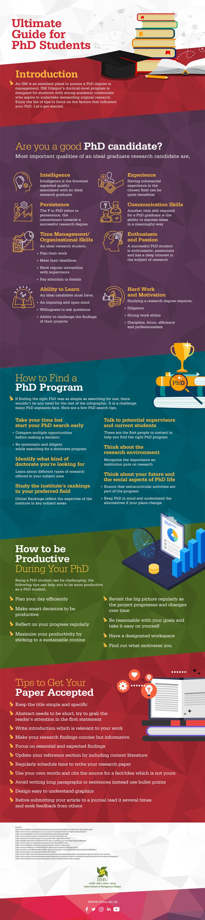Ultimate Guide for PhD Students #infographic #Education #PhD Students