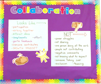 Photo of collaboration bulletin board with anchor charts showing what collaboration does and does not look like.