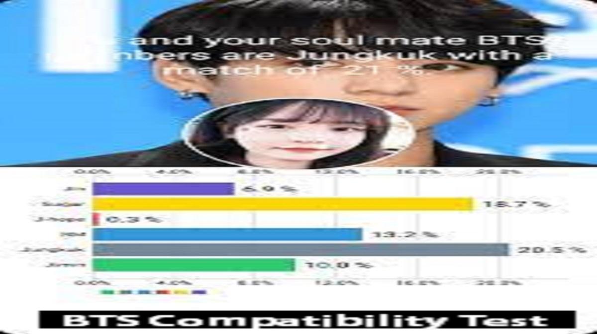 BTS Compatibility Test