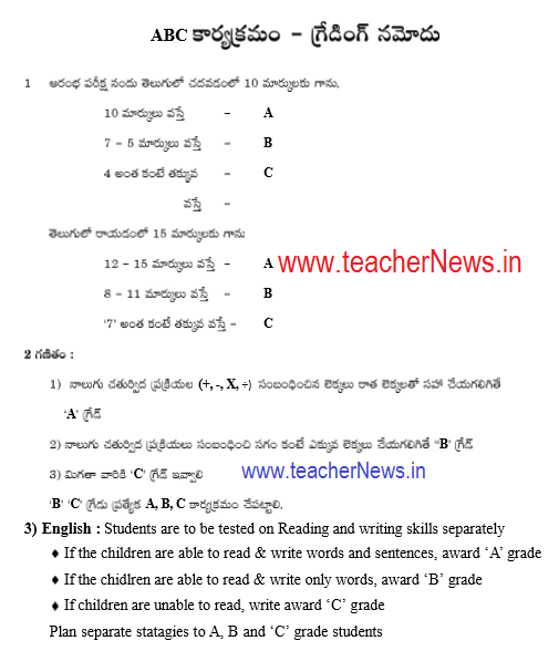ABC Program Question Papers - Baseline test Grading Report Format - Exam Dates