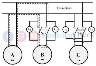 Synchronization of Alternator or Generator