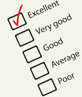 How to improve Feedback | Life solution for Self Improvement