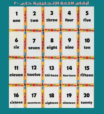 أرقام اللغة الإنجليزية  - Numbers