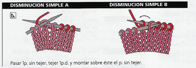 dsiminucion simple simbolo tricot