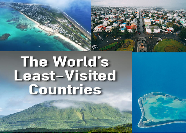 worlds-least-visited-countries